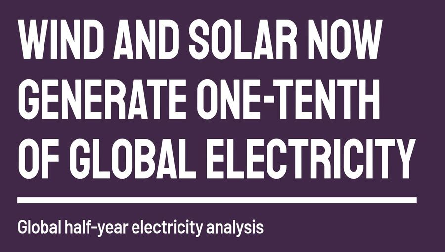 Wind And Solar Now Generate One-Tenth Of Global Electricity- 2020Q1 Report