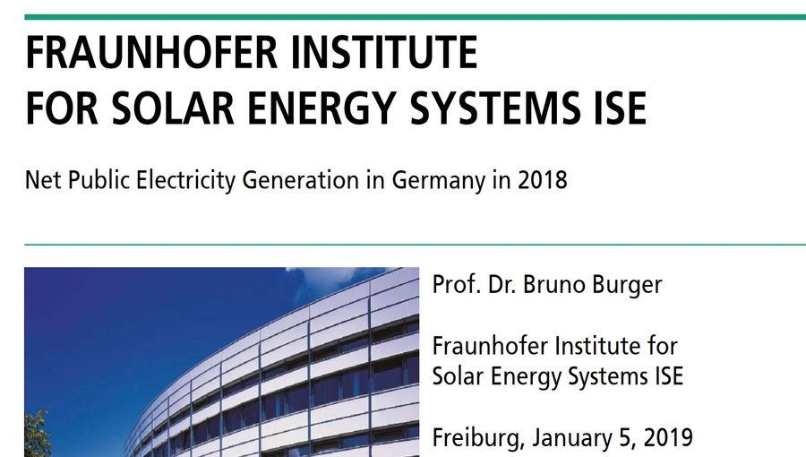 Net Public Electricity Generation in Germany in 2018