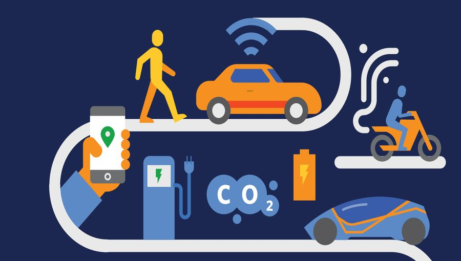 Insights Into Future Mobility