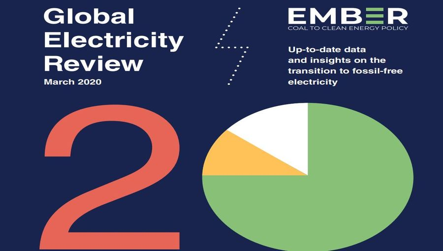 Global Electricity Review March2020